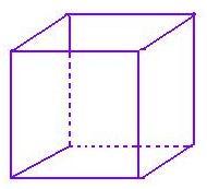 Figuur 2: de derde dimensie!