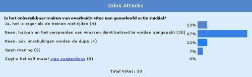 Weinig verrassende uitslag in de DDOS Poll