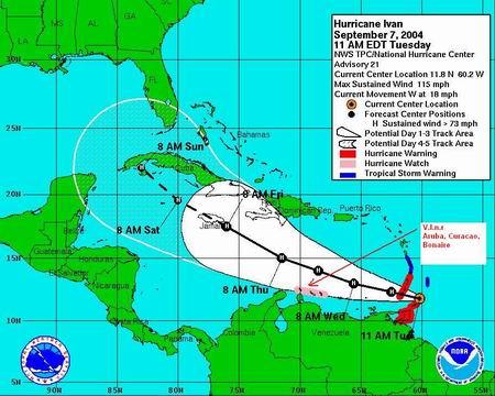 Woensdag 8 september 2004 trekt Hurricane Ivan vlak langs Curacao!