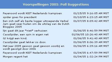 Uw suggesties m.b.t. voorspellingen 2005