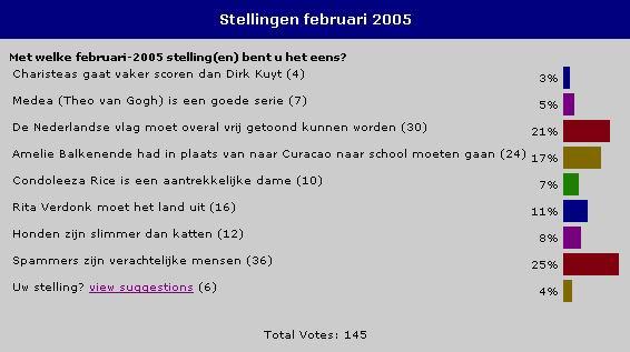 Poll Februari 2005