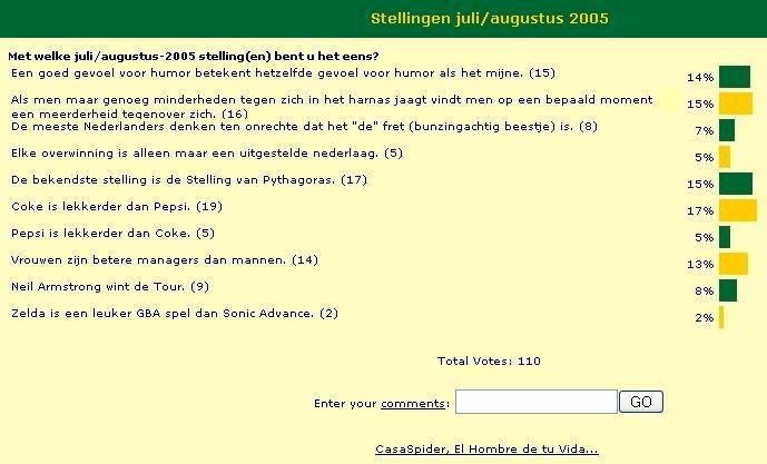 Poll September 2005