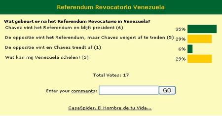 Venezuela Poll